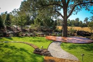 Best Water Saving Technologies